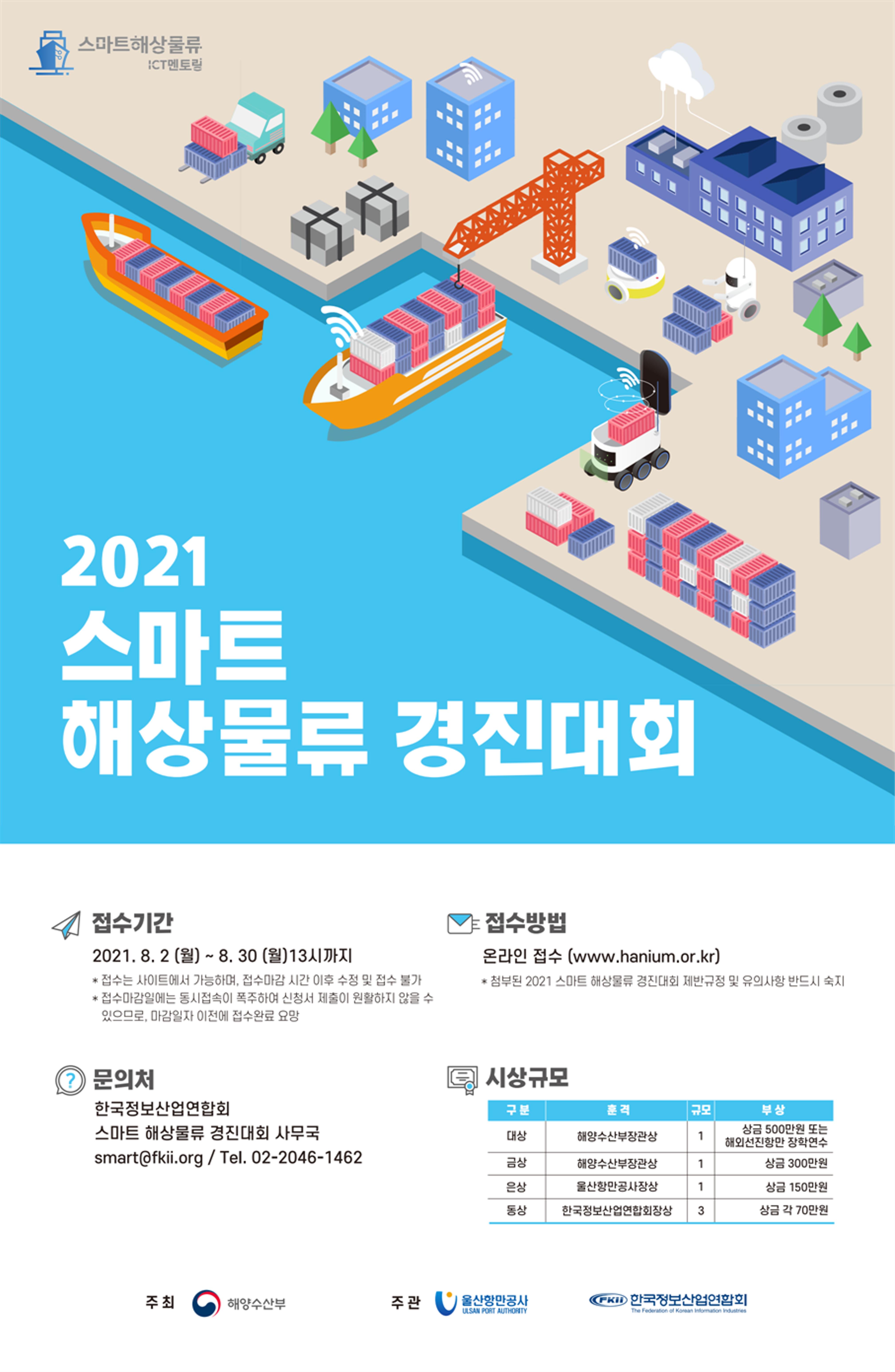 2021 스마트 해상물류 경진대회 접수기간: 2021년 8월 2일 월요일부터 8월 30일 월요일 13시까지 접수는 사이트에서 가능하며, 접수마감 시간 이후 수정 및 접수 불가. 접수마감일에는 동시접속이 폭주하여 신청서 제출이 원활하지 않을 수 있으므로 마감일자 이전에 접수완료 요망. 접수방법: 온라인 접수(www.hanium.or.kr). 첨부된 2021 스마트 해상물류 경진대회 제반규정 및 유의사항 반드시 숙지. 시상규모: 대상 1팀 해양수산부장관상 상금 500만원 또는 해외선진항만 장학연수, 금상 1팀 해양수산부장관상 상금 300만원, 은상 1팀 울산항만공사장상 장학금 150만원, 동상 3팀 한국정보산업연합회장상 각 상금 70만원. 문의처: 한국정보산업연합회 스마트 해상물류 경진대회 사무국 (이메일: smart@fkii.org , 전화: 02-2046-1462) 주최: 해양수산부 주관: 울산항만공사 및 한국정보산업연합회